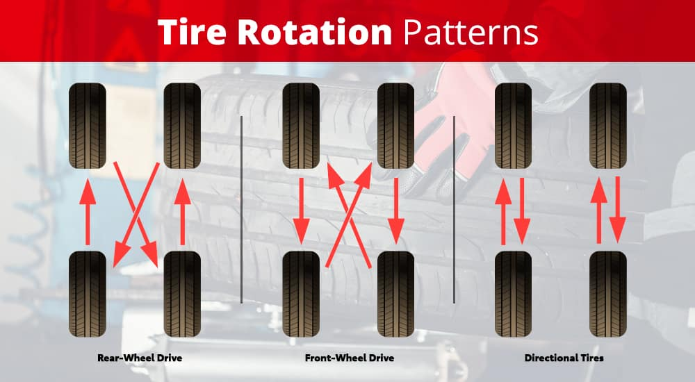Tire rotation patterns chart