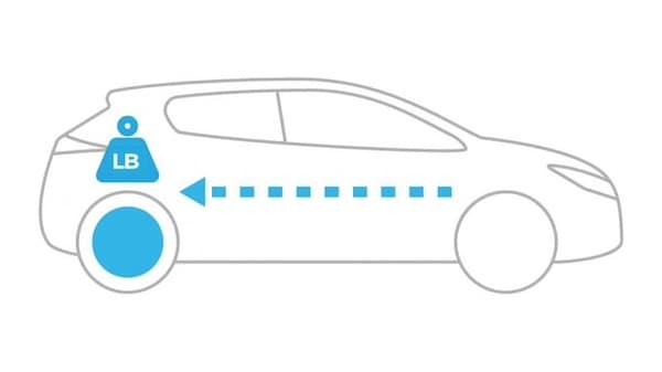2019 Nissan Leaf Brake Smarter