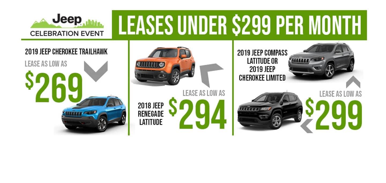 Jeeps under 299