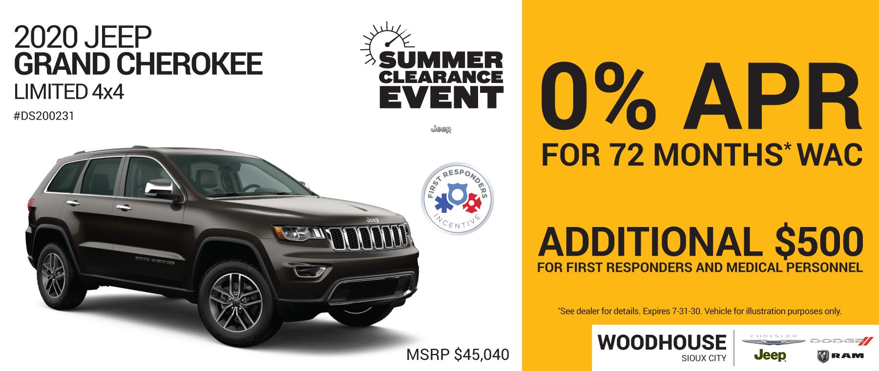 Woodhouse Chrysler Dodge Jeep RAM Sioux City | CDJR Dealer ...